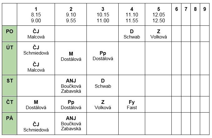 Distanční vzdělávání od 2. 11. 2020