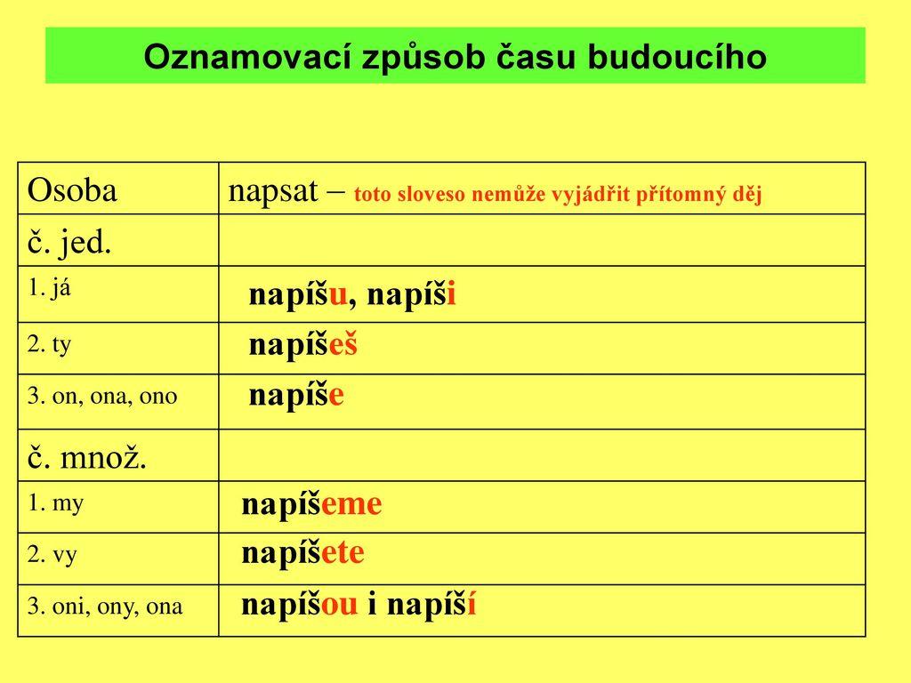 Český jazyk - OZNAMOVACÍ ZPŮSOB - ČAS BUDOUCÍ