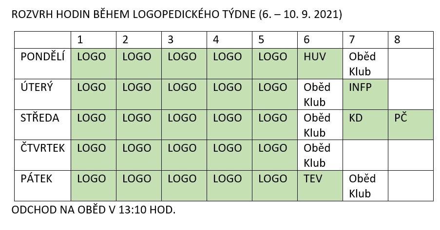 ROZVRH BĚHEM LOGOPEDICKÉHO TÝDNE 6.-10.9. 2021